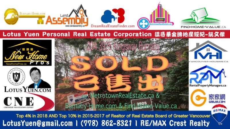 Another SOLD : Burnaby Apartment for Sale (High Density Mixed Use Zoning in Metrotown)