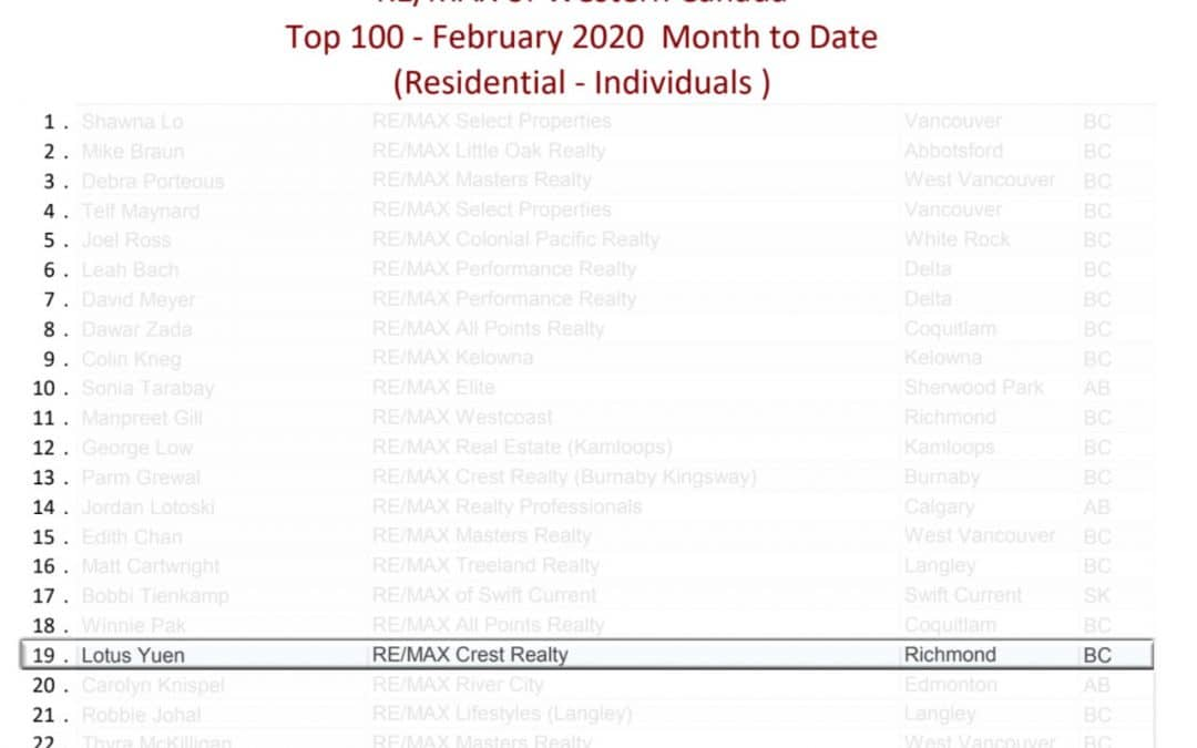 RE/MAX Top 100 Western Canada (Lotus Yuen PREC) Feb 2020